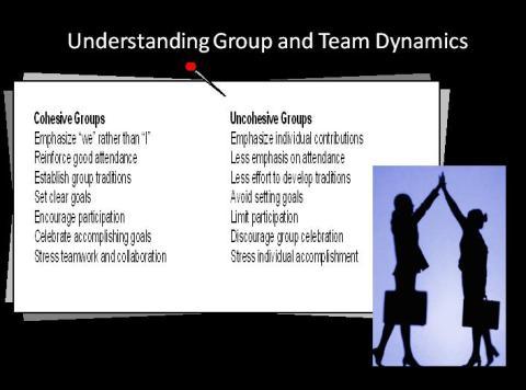 type ot team